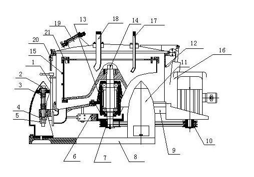 sd型三足式吊袋离心机结构分析